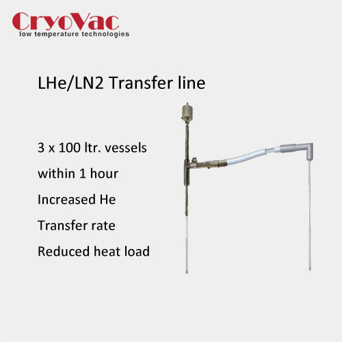 Efficient LHe/LN2 Transfer Line